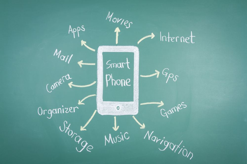 iPhone app ontwikkelen